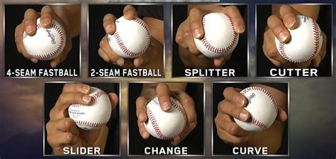 baseball pitching how to throw a two seam the cincinnati pitching arsenal repertoire for every reds