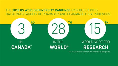 Ualberta Mba Questions by Home Faculty Of Pharmacy And Pharmaceutical Sciences