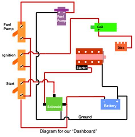 engine test stand wiring diagram efcaviation