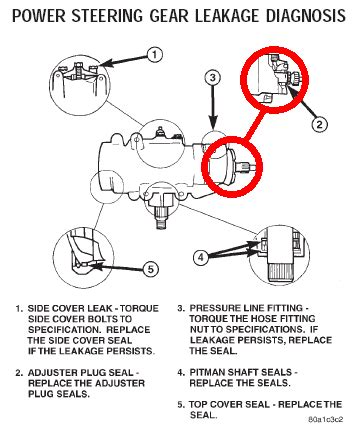4x4 Icon Steering Gear Replacement 6 30 07