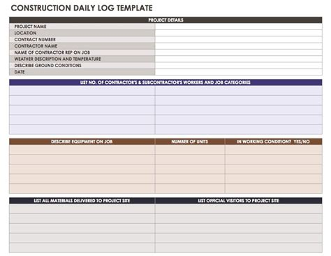 daily construction log template construction daily reports templates or software smartsheet