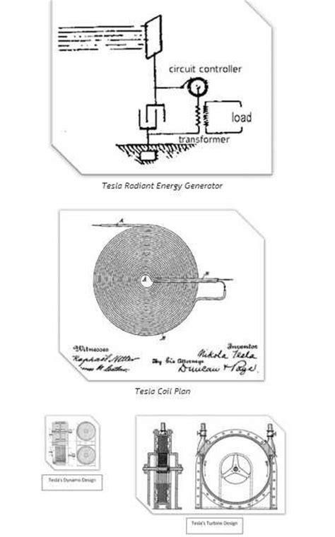 Tesla Electric Generator Plans 125 Best Images About Nikola Tesla On February