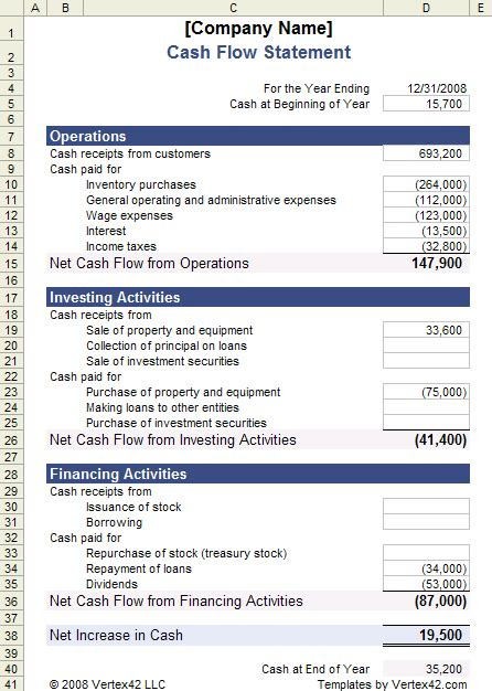 exle of cash flow in accounting download the cash flow statement template from vertex42