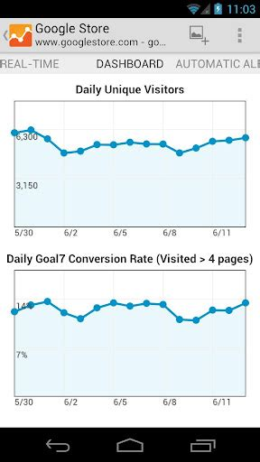 analytics android analytics android app