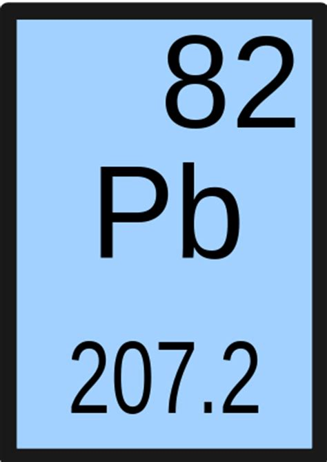 Pb On Periodic Table by Adhd Insights Lead Toxic Adhd Corepsychcorepsych