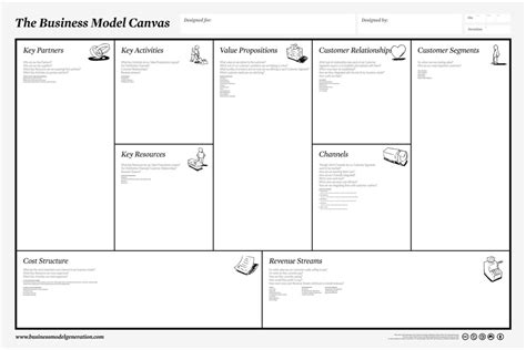 lean canvas template pdf lean launchpad steve blank