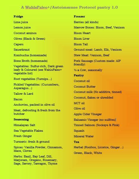 Paleo Pantry List by A Wahlspaleo Aip Pantry List Paleo Pantry Pantry List And Food Lists