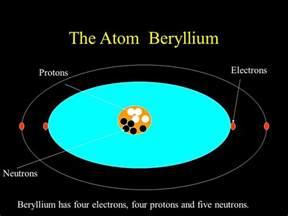 Beryllium Protons Neutrons And Electrons Atomic Structure Ppt