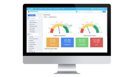 Best Help Desk Software Best Crm Software Apptivo