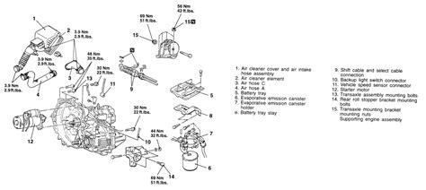 free download parts manuals 1992 saturn s series regenerative braking 1992 saturn s series ingition system manual free download lowsl2 1992 saturn s series specs