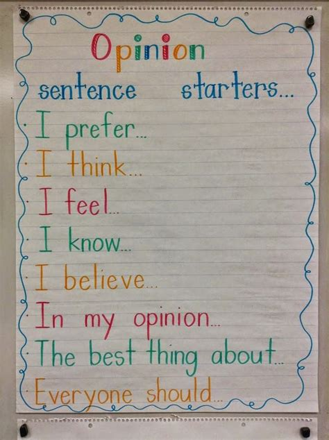 opinion writing for 2nd graders