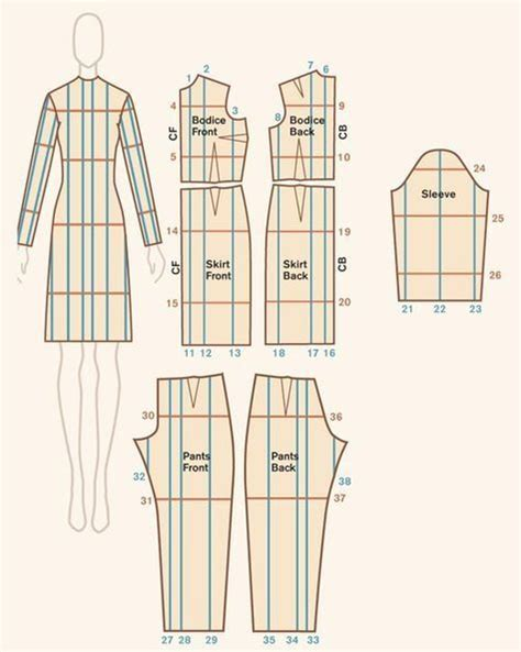 pattern grading for all sizes 1000 images about sewing patterns on pinterest patrones
