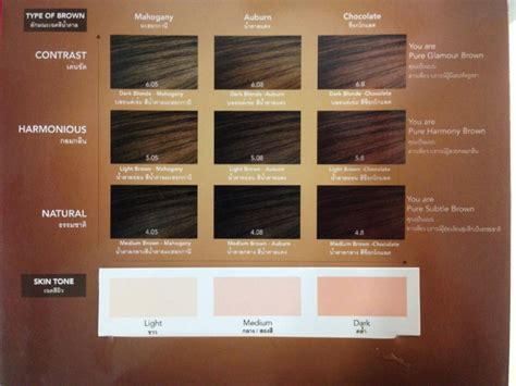 matrix socolor color chart pdf flipsnack socolor chart new by gbrayong