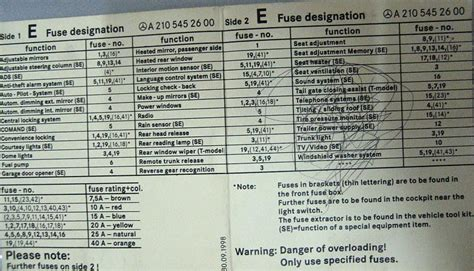 List Of Fuses Mercedes Benz Forum