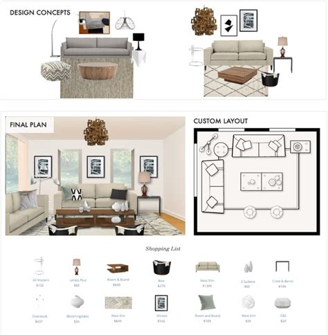 new home design center checklist 3 steps to make the most of black friday sales this year