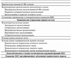 Лечение Псориаза В Украине Санатории