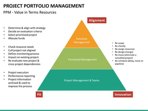 Portfolio Management Mba Project Free by Project Portfolio Management Powerpoint Template