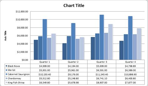 excel graph layout 5 excel create chart layout and style templates