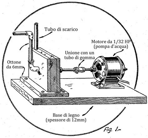 come costruire una in legno come costruire una pompa d acqua