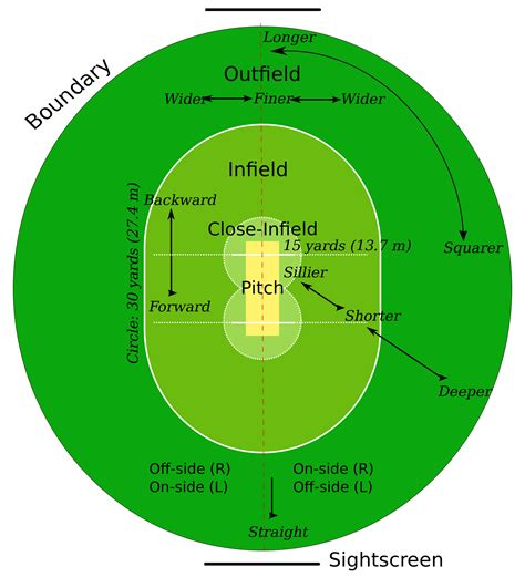 The Time Fielding is it possible to place a fielder other than standard fielding sports stack