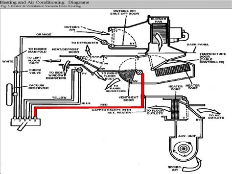 contour diagram 1999 ford contour fuse box location 2012 ford fuse