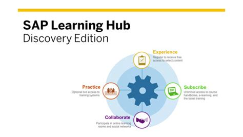 sap tutorial hub where to learn sap from scratch for free sap blogs