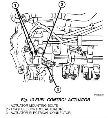 Audi Q7 Code P2020 by Vehicle 2003 Dodge 3 4 Ton 103 000 Problem