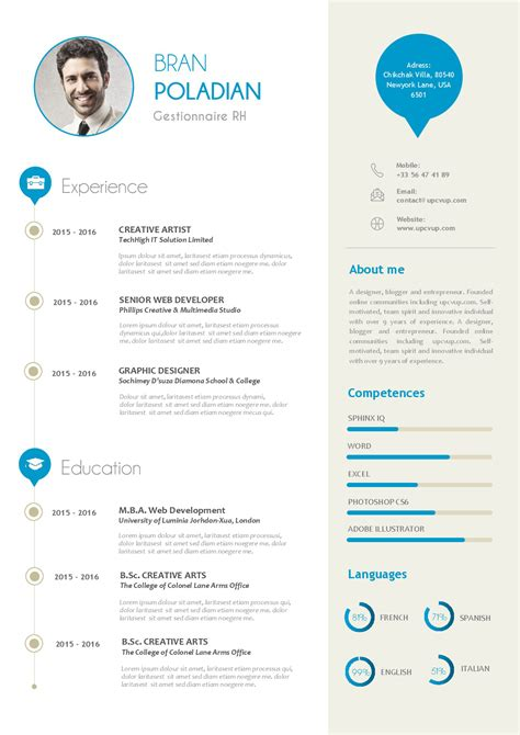 Manager Cv by Professional Resume Templates For Executive Managers