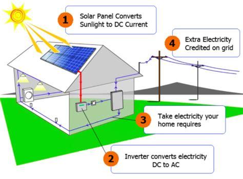 solar net metering wiring diagram 33 wiring diagram