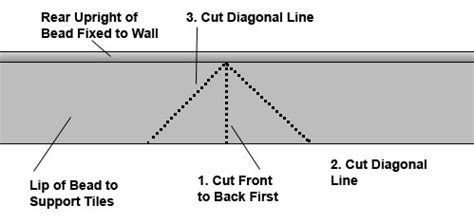 cutting beading angles how to fit a suspended ceiling diy guide to suspended