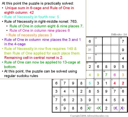printable sudoku directions how do you play sudoku mccnsulting web fc2 com
