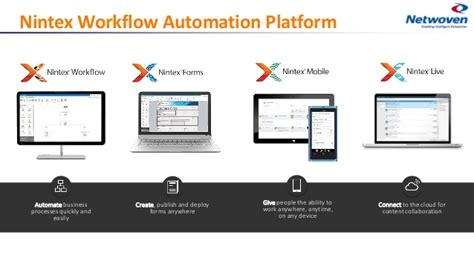 sharepoint workflow automation sharepoint nintex and docusign putting it all together