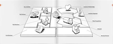 the business model book design build and adapt business ideas that drive business growth brilliant business books business model innovation osterwalder end of