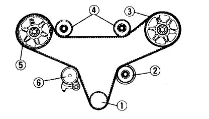 mazda millenia i need a timing belt diagram for a 2001 mazda