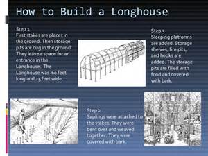 how to a house built for you houses of the lenape