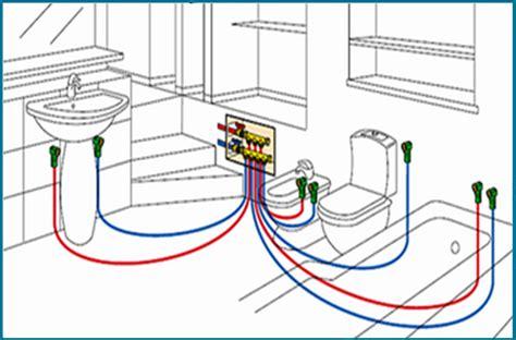 impianto idraulico bagno prezzi impianto idrico bagno prezzi impianti termoidraulici tipo