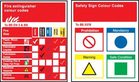 what color are warning signs pocket guide extinguisher safety sign colour
