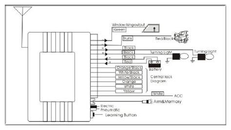 wiring diagram alarm mobil wiring diagram