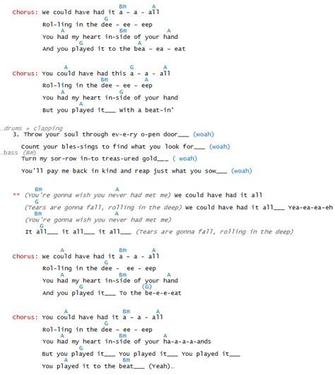 adele rolling in the lyrics lyric only adele rolling in the chords lyrics bellandcomusic
