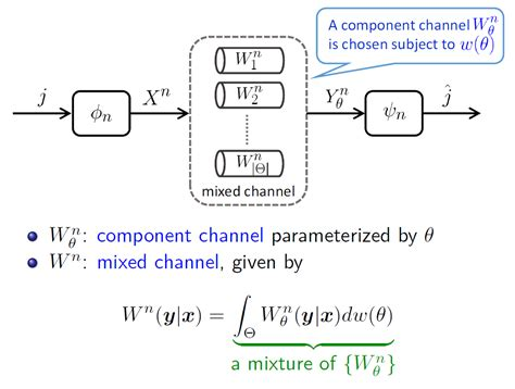 Credit Capacity Formula Coding Theorem Defines Decoding Error Capacity For General Scenarios