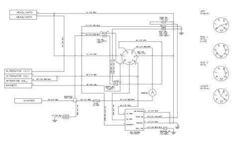 troy bilt bronco mower wiring diagram troy free engine