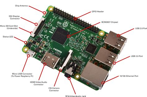 board raspberry pi raspberry pi 3 board is powered by broadcom bcm2837 cortex