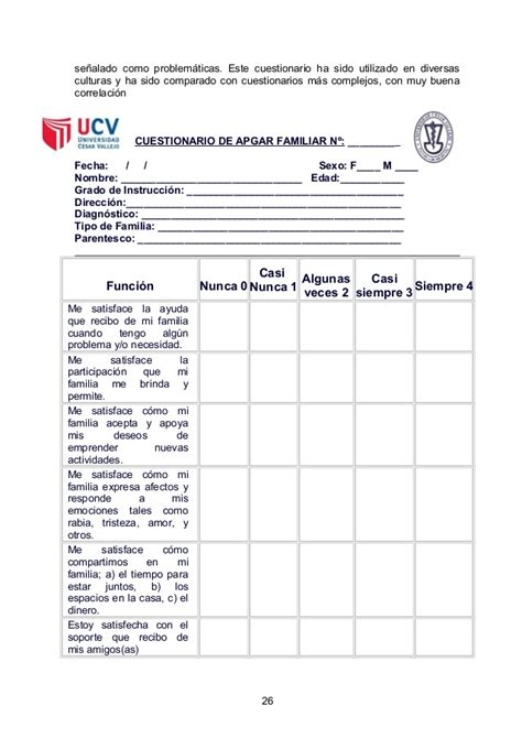 preguntas para detectar problemas familiares proyecto tesis terminales 2011 dr panchito