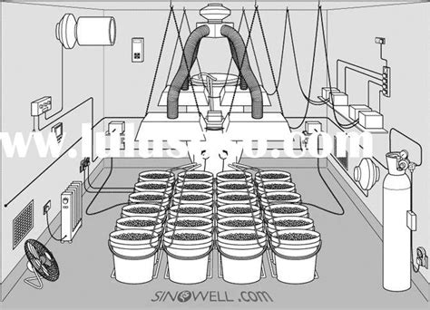 grow room supplies and equipment grow room hydroponics grow room hydroponics manufacturers in lulusoso page 1