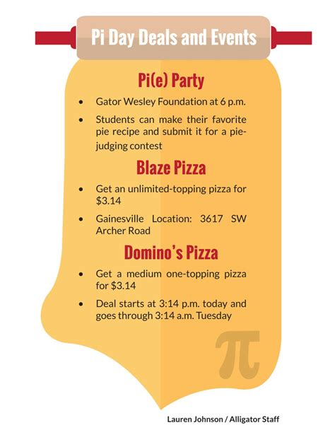 pie themed events it s pi day pie themed events and discounts across uf and