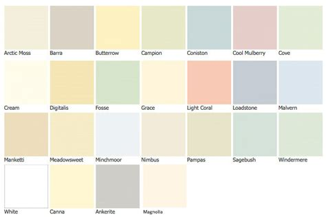 colour chart for auro 324 and washable wall paint by auro paint auro 324 wall