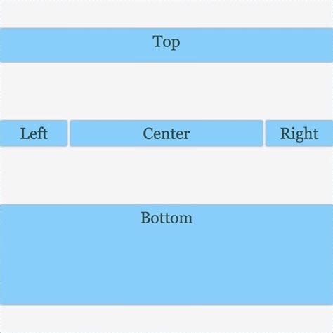 css layout modules introduction to the css grid layout module hongkiat