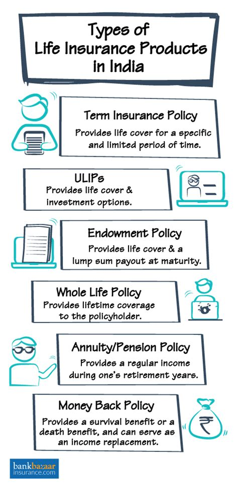 home protection plan insurance life insurance compare best life insurance plans online