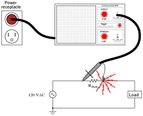 measure voltage drop across resistor oscilloscope suppose you wished to measure the current waveform in this power circuit by using an