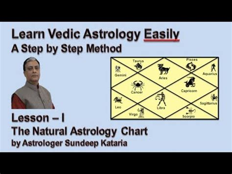 understanding vedic astrology exaltation and debilitation hindu astrology